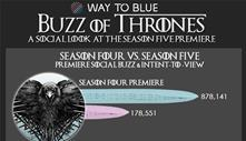 Game-of-Thrones-Infographic-636