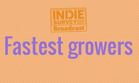 636-indie-survey-fastest-growers-final