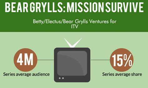 Bear-Grylls(3)