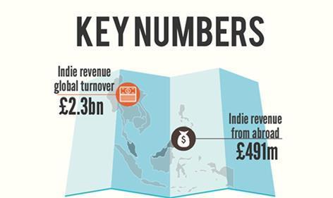 Key-numbers-indie-survey