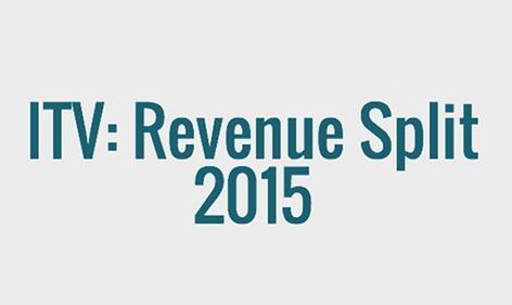 636-itv-revenue-split